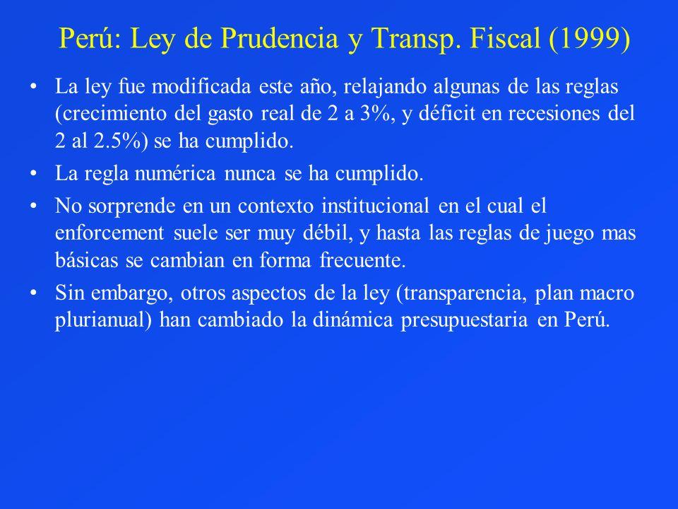 Perú: Ley de Prudencia y Transp. Fiscal (1999) La ley fue modificada este año, relajando algunas de las reglas (crecimiento del gasto real de 2 a 3%,