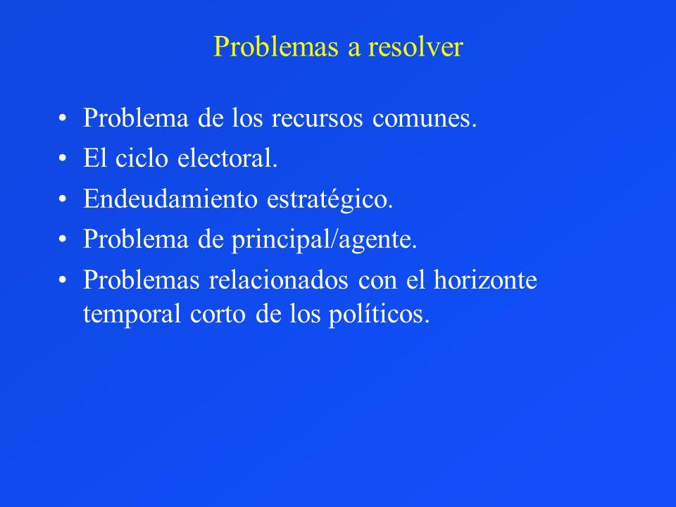 Problemas a resolver Problema de los recursos comunes. El ciclo electoral. Endeudamiento estratégico. Problema de principal/agente. Problemas relacion