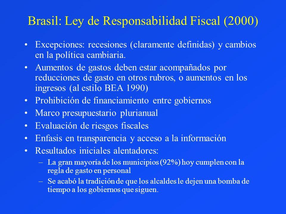 Brasil: Ley de Responsabilidad Fiscal (2000) Excepciones: recesiones (claramente definidas) y cambios en la política cambiaria. Aumentos de gastos deb