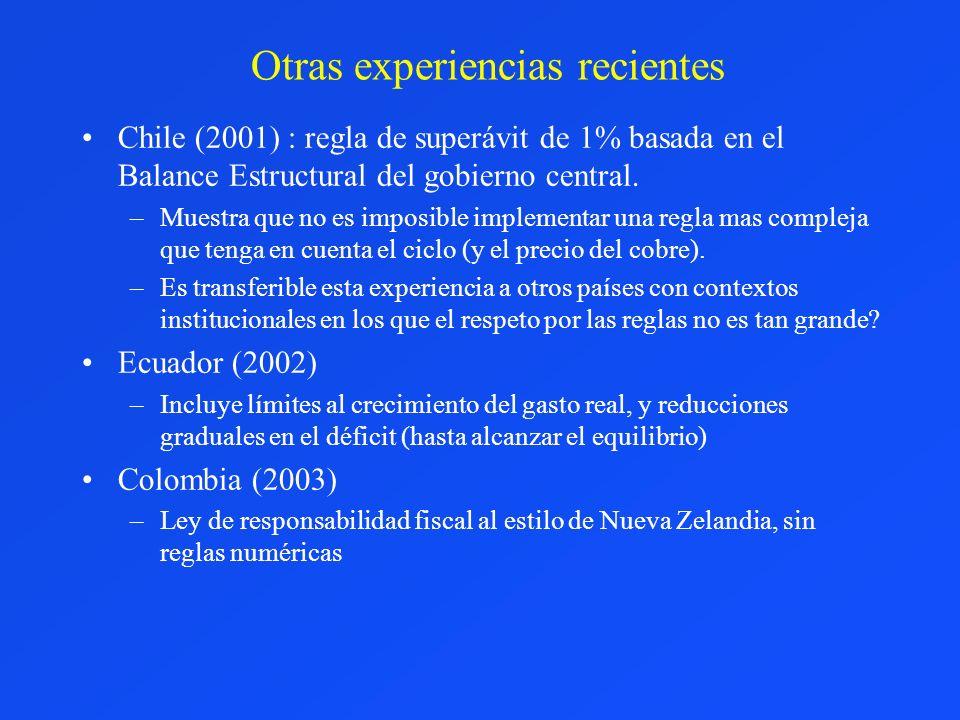 Otras experiencias recientes Chile (2001) : regla de superávit de 1% basada en el Balance Estructural del gobierno central. –Muestra que no es imposib