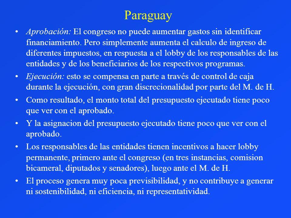 Paraguay Aprobación: El congreso no puede aumentar gastos sin identificar financiamiento. Pero simplemente aumenta el calculo de ingreso de diferentes