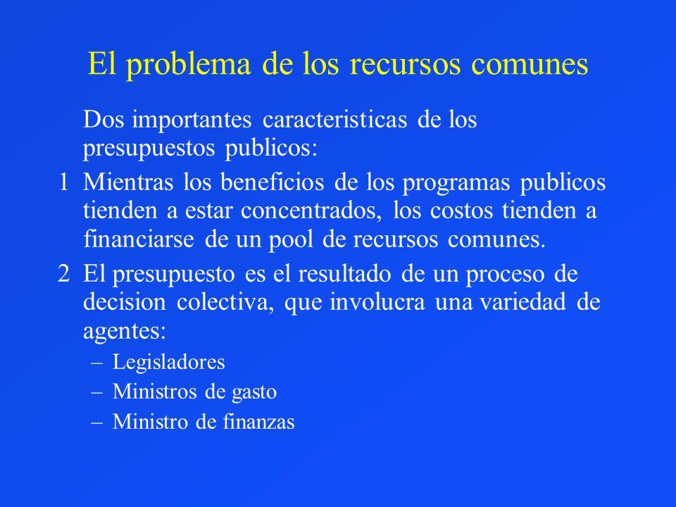 El problema de los recursos comunes Dos importantes caracteristicas de los presupuestos publicos: 1Mientras los beneficios de los programas publicos t