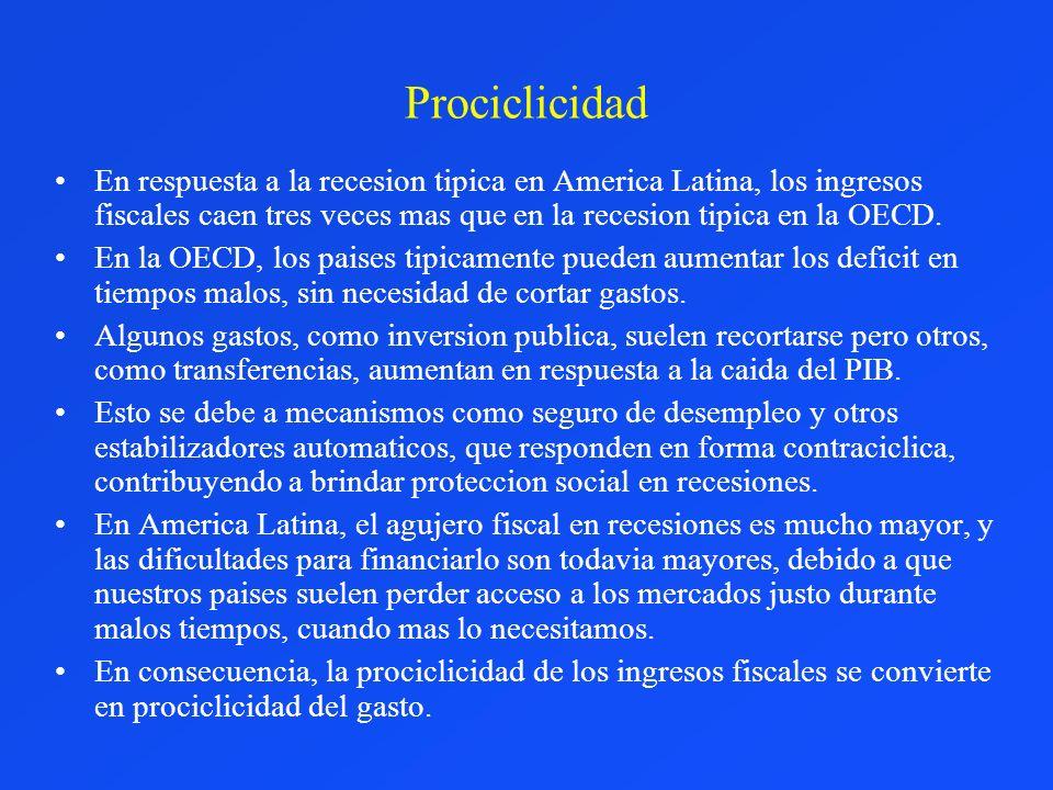 Prociclicidad En respuesta a la recesion tipica en America Latina, los ingresos fiscales caen tres veces mas que en la recesion tipica en la OECD. En
