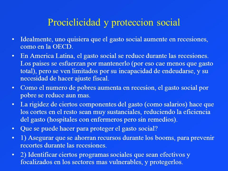 Prociclicidad y proteccion social Idealmente, uno quisiera que el gasto social aumente en recesiones, como en la OECD. En America Latina, el gasto soc