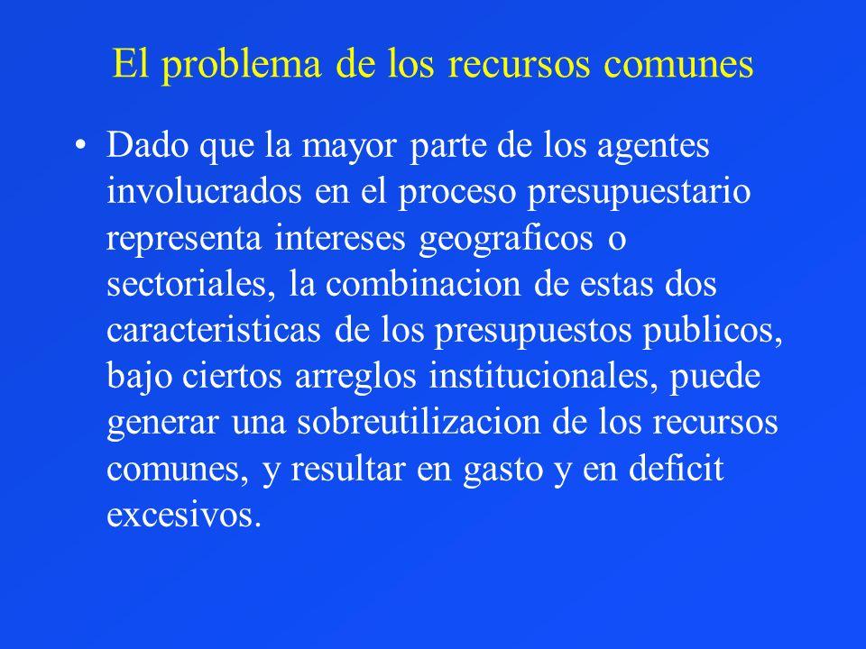 El problema de los recursos comunes Dado que la mayor parte de los agentes involucrados en el proceso presupuestario representa intereses geograficos