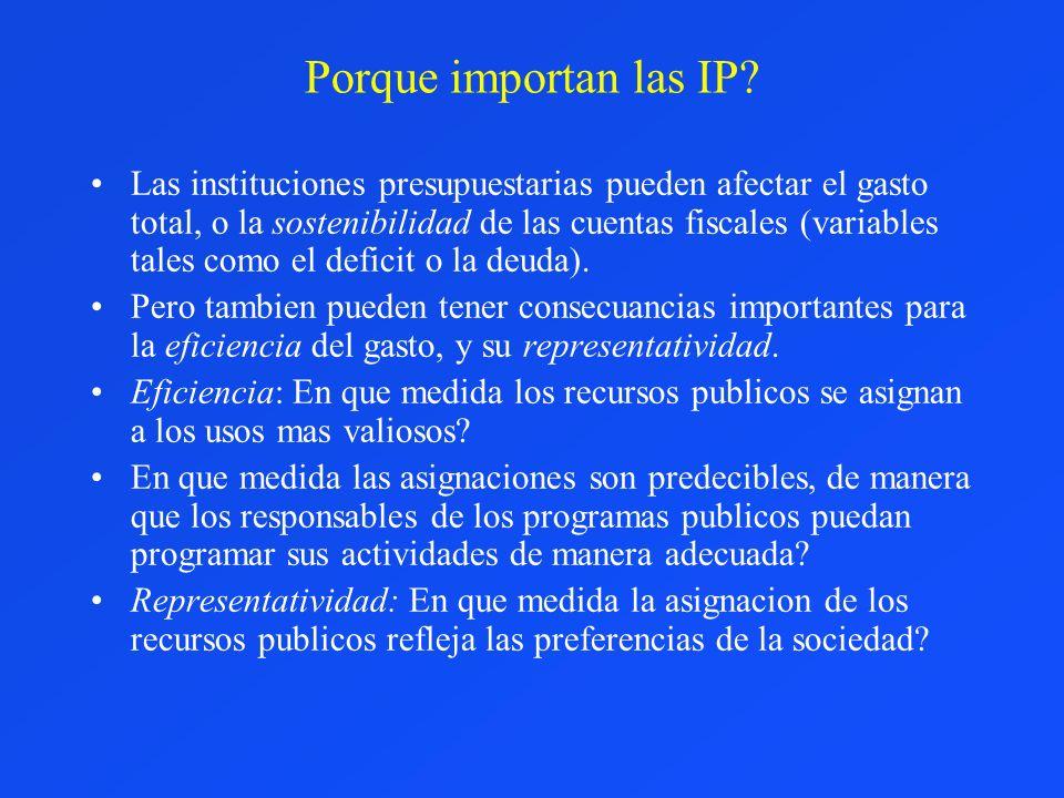 Porque importan las IP? Las instituciones presupuestarias pueden afectar el gasto total, o la sostenibilidad de las cuentas fiscales (variables tales