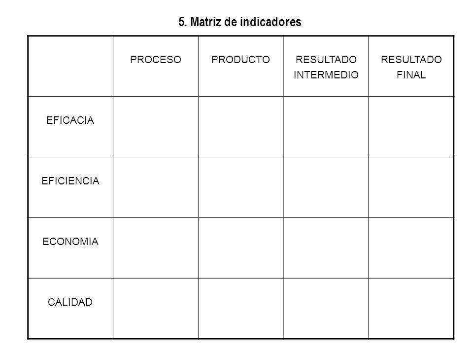 5. Matriz de indicadores PROCESOPRODUCTORESULTADO INTERMEDIO RESULTADO FINAL EFICACIA EFICIENCIA ECONOMIA CALIDAD