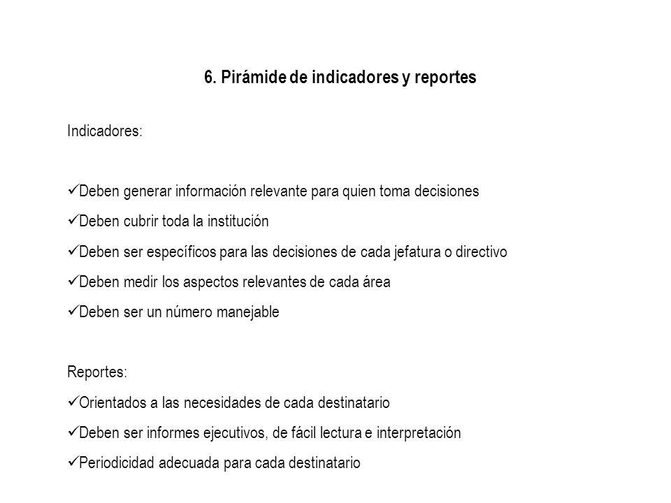 Indicadores: Deben generar información relevante para quien toma decisiones Deben cubrir toda la institución Deben ser específicos para las decisiones
