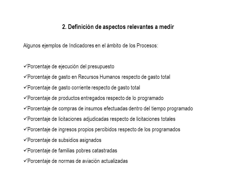 2. Definición de aspectos relevantes a medir Algunos ejemplos de Indicadores en el ámbito de los Procesos: Porcentaje de ejecución del presupuesto Por