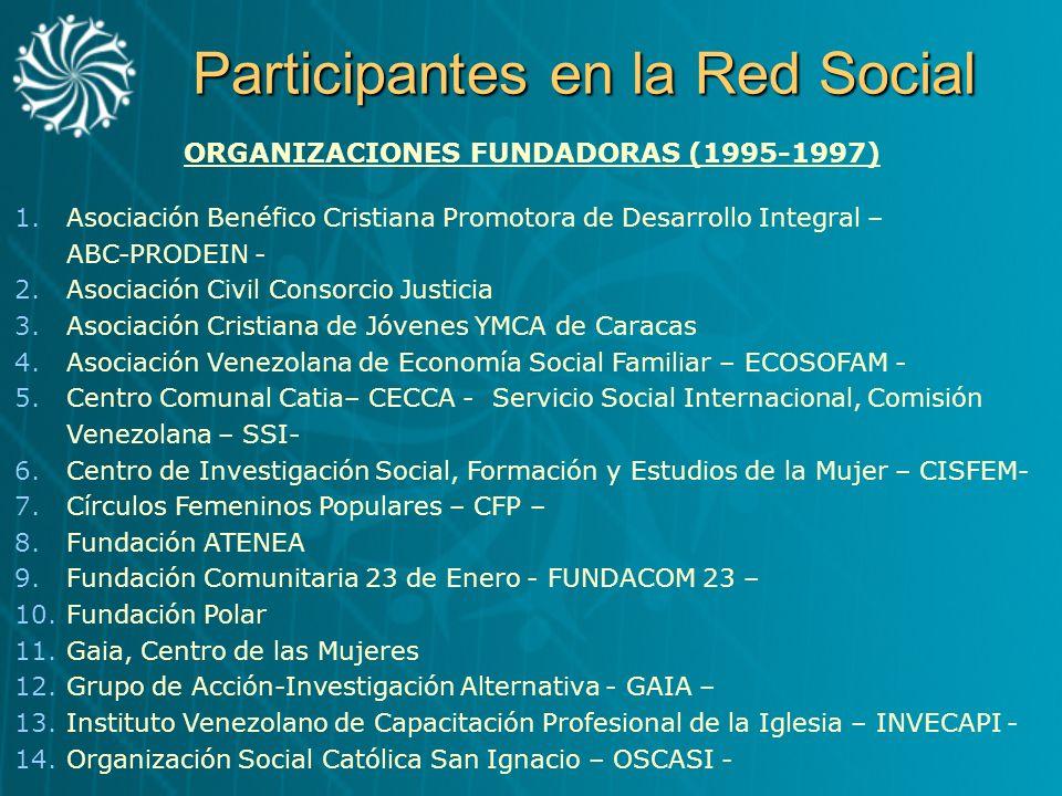 Participantes en la Red Social ORGANIZACIONES FUNDADORAS (1995-1997) 1.Asociación Benéfico Cristiana Promotora de Desarrollo Integral – ABC-PRODEIN -