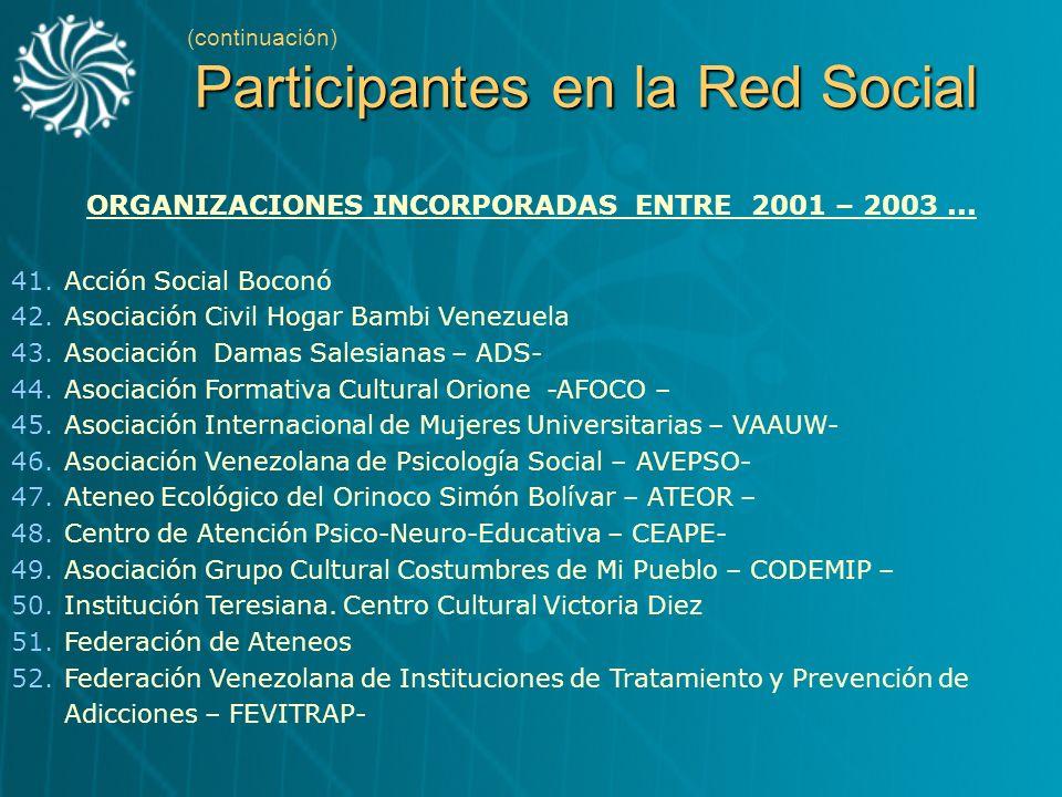 Participantes en la Red Social (continuación) Participantes en la Red Social ORGANIZACIONES INCORPORADAS ENTRE 2001 – 2003... 41.Acción Social Boconó