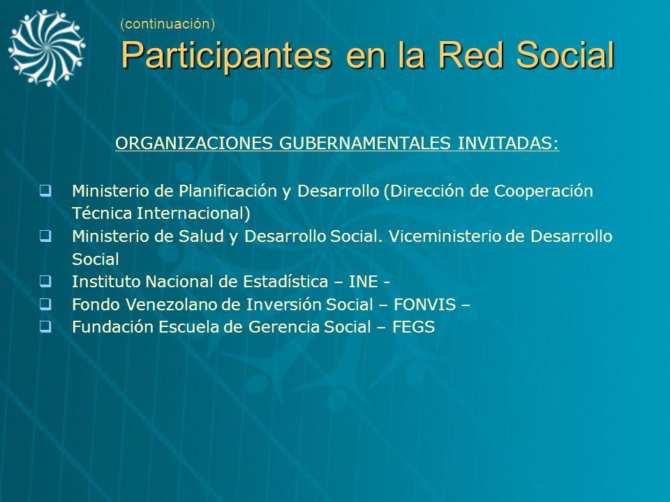 Participantes en la Red Social (continuación) Participantes en la Red Social ORGANIZACIONES GUBERNAMENTALES INVITADAS: Ministerio de Planificación y D