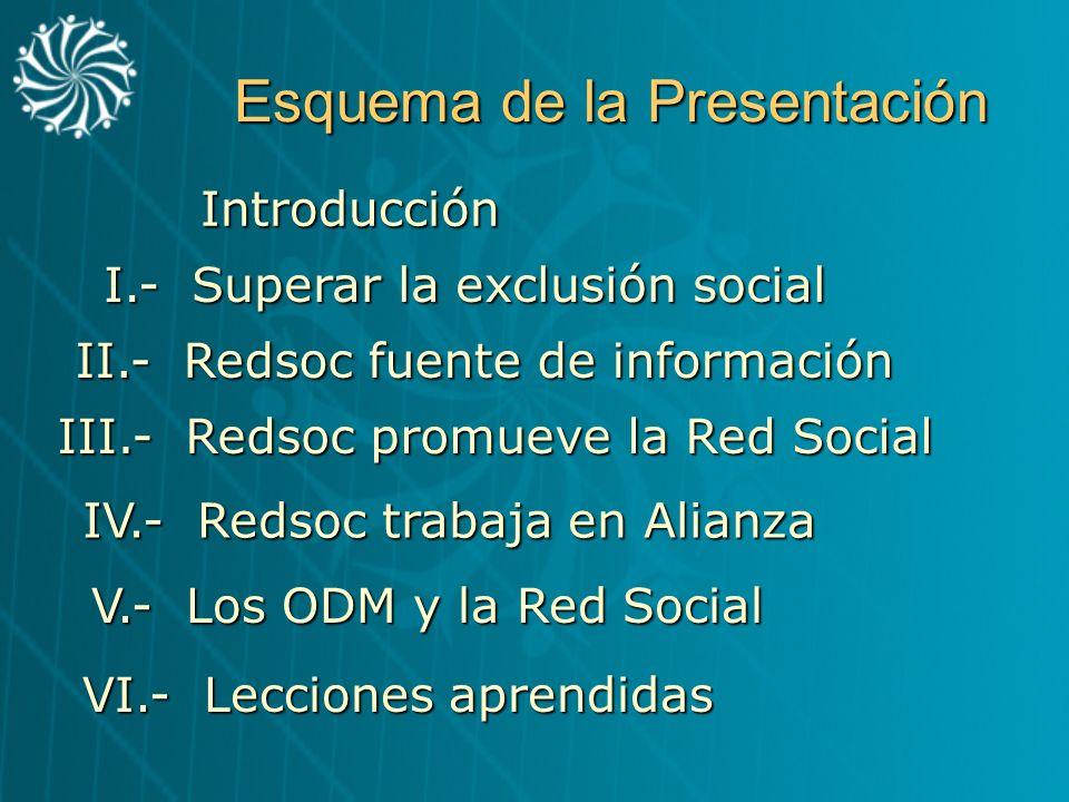 Esquema de la Presentación Introducción Introducción I.- Superar la exclusión social III.- Redsoc promueve la Red Social IV.- Redsoc trabaja en Alianz