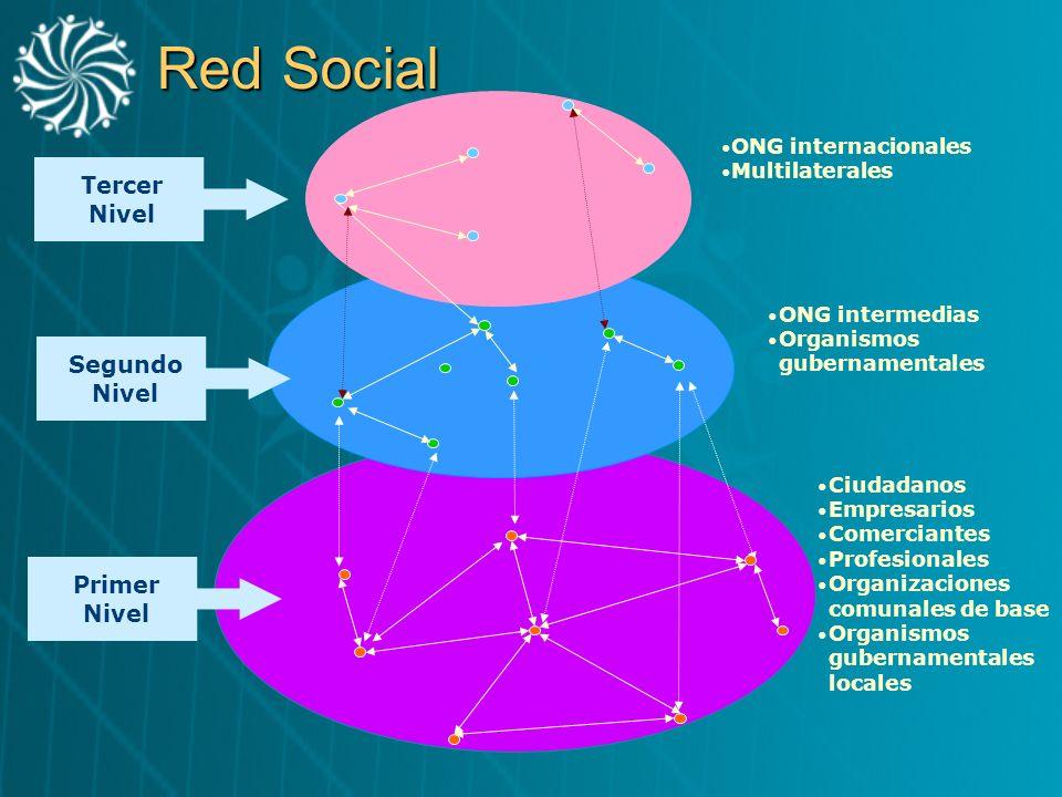 Red Social Segundo Nivel Primer Nivel ONG internacionales Multilaterales ONG intermedias Organismos gubernamentales Ciudadanos Empresarios Comerciante