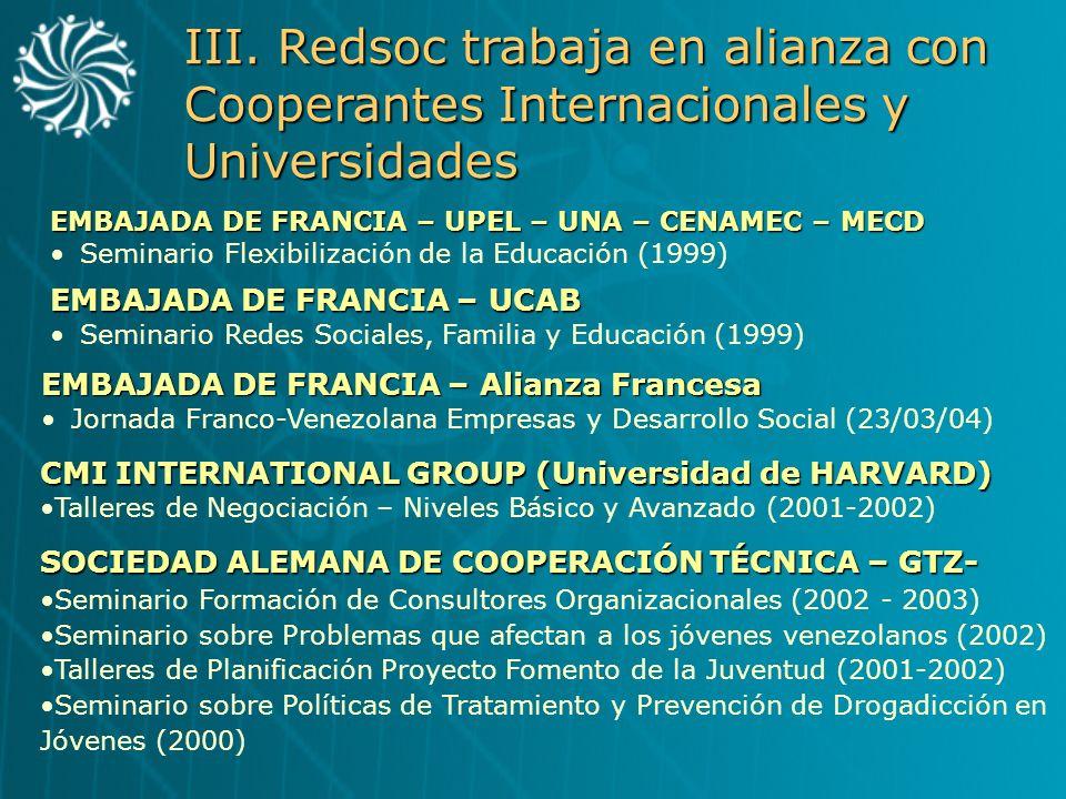 III. Redsoc trabaja en alianza con Cooperantes Internacionales y Universidades EMBAJADA DE FRANCIA – UCAB Seminario Redes Sociales, Familia y Educació