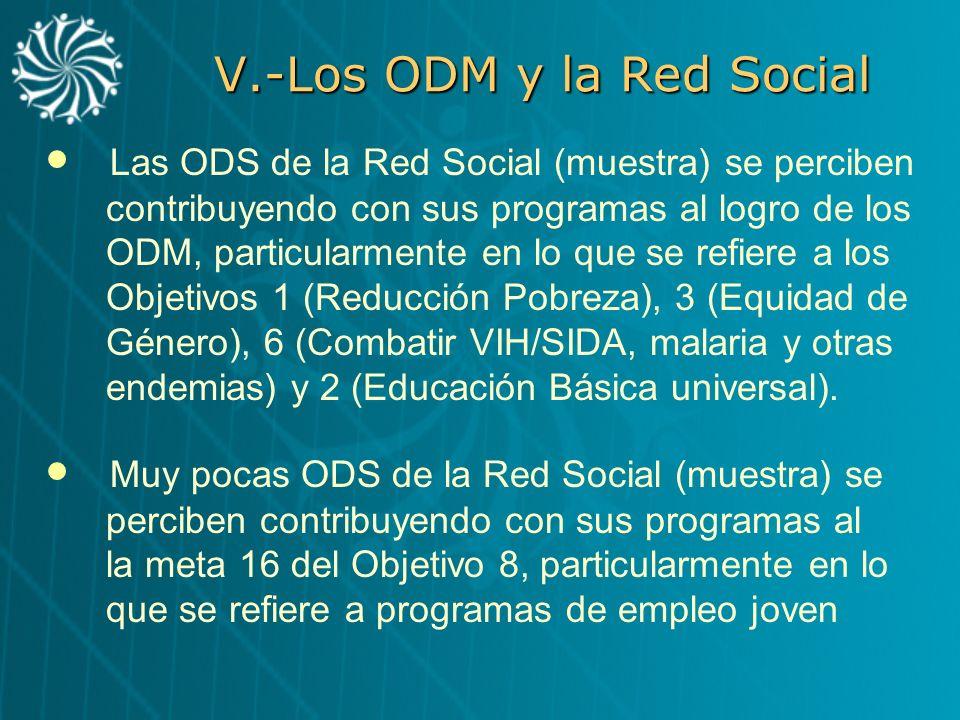 V.-Los ODM y la Red Social Las ODS de la Red Social (muestra) se perciben contribuyendo con sus programas al logro de los ODM, particularmente en lo q