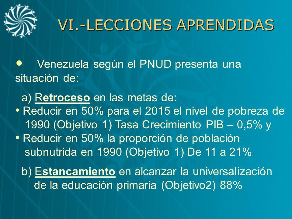 VI.-LECCIONES APRENDIDAS Venezuela según el PNUD presenta una situación de: a) Retroceso en las metas de: Reducir en 50% para el 2015 el nivel de pobr