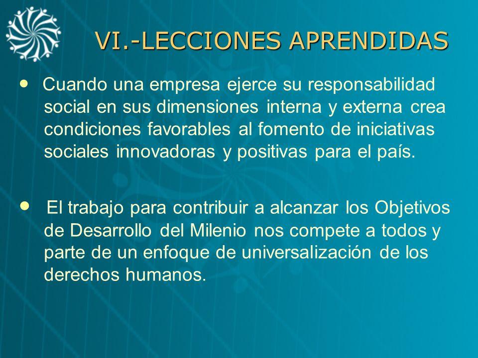 VI.-LECCIONES APRENDIDAS Cuando una empresa ejerce su responsabilidad social en sus dimensiones interna y externa crea condiciones favorables al fomen