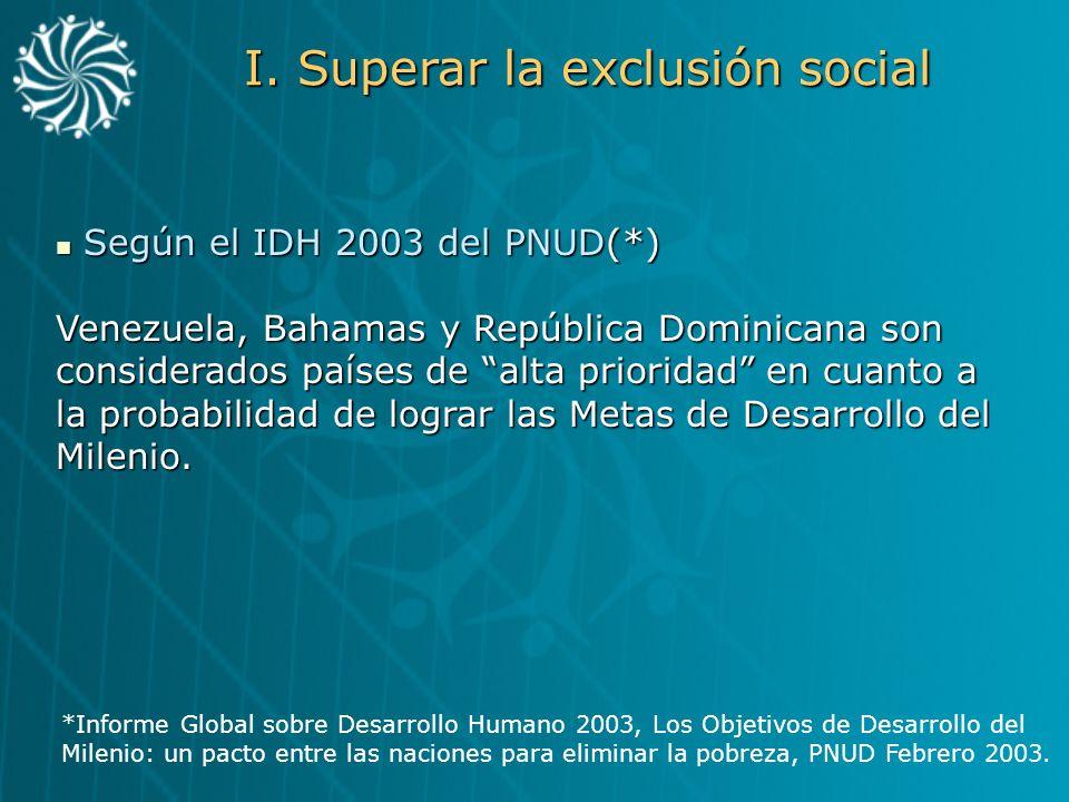 I. Superar la exclusión social *Informe Global sobre Desarrollo Humano 2003, Los Objetivos de Desarrollo del Milenio: un pacto entre las naciones para