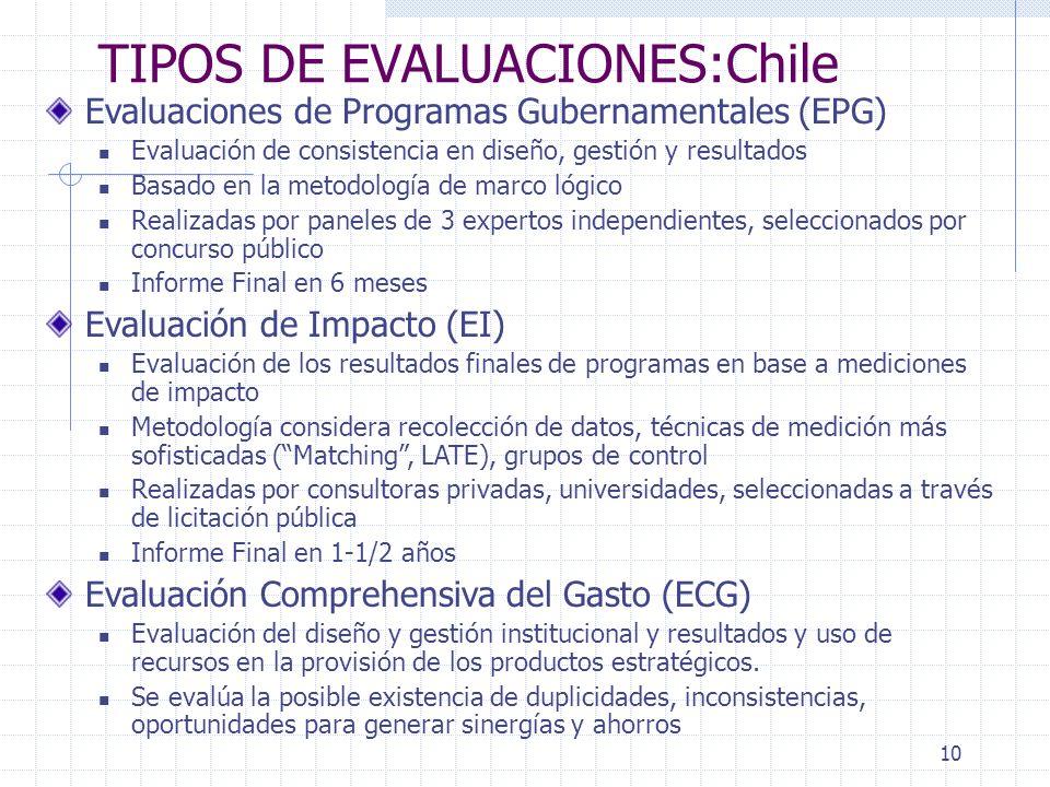 10 TIPOS DE EVALUACIONES:Chile Evaluaciones de Programas Gubernamentales (EPG) Evaluación de consistencia en diseño, gestión y resultados Basado en la