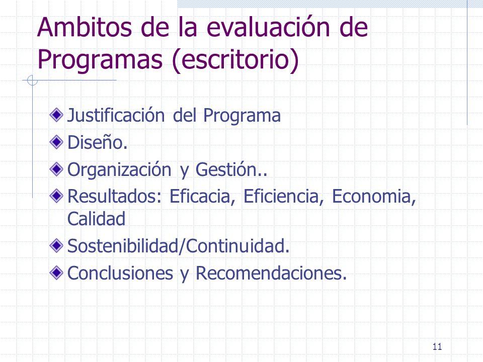 11 Ambitos de la evaluación de Programas (escritorio) Justificación del Programa Diseño. Organización y Gestión.. Resultados: Eficacia, Eficiencia, Ec
