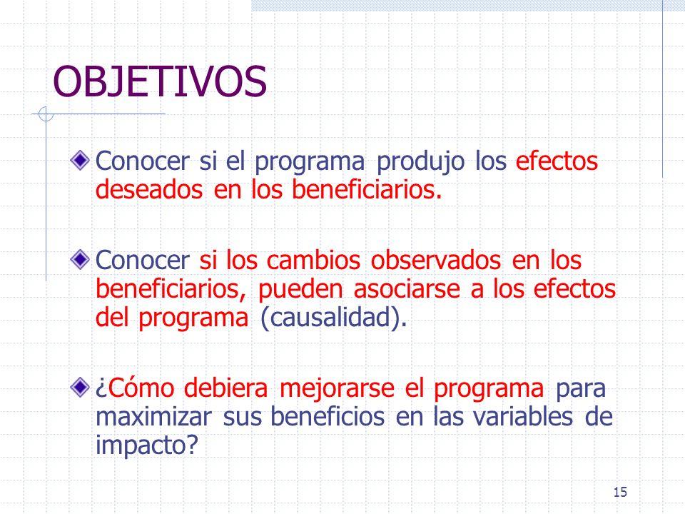 15 OBJETIVOS Conocer si el programa produjo los efectos deseados en los beneficiarios. Conocer si los cambios observados en los beneficiarios, pueden