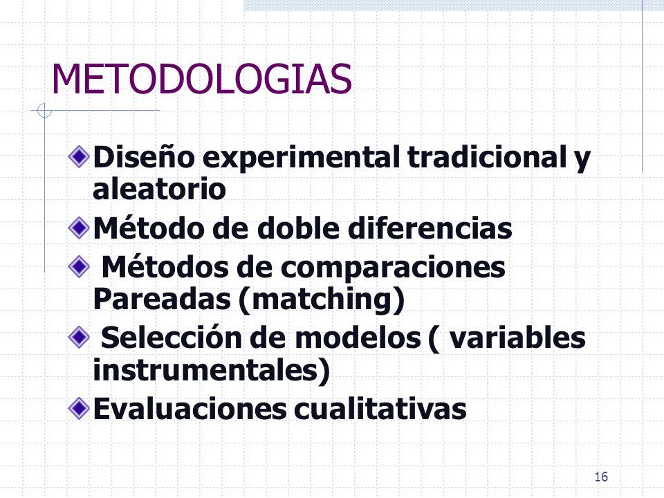 16 METODOLOGIAS Diseño experimental tradicional y aleatorio Método de doble diferencias Métodos de comparaciones Pareadas (matching) Selección de mode