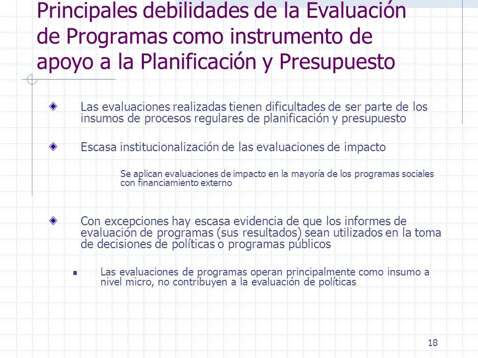 18 Principales debilidades de la Evaluación de Programas como instrumento de apoyo a la Planificación y Presupuesto Las evaluaciones realizadas tienen