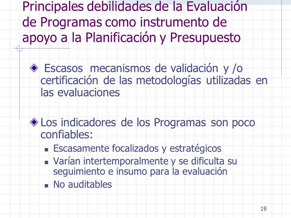 19 Principales debilidades de la Evaluación de Programas como instrumento de apoyo a la Planificación y Presupuesto Escasos mecanismos de validación y