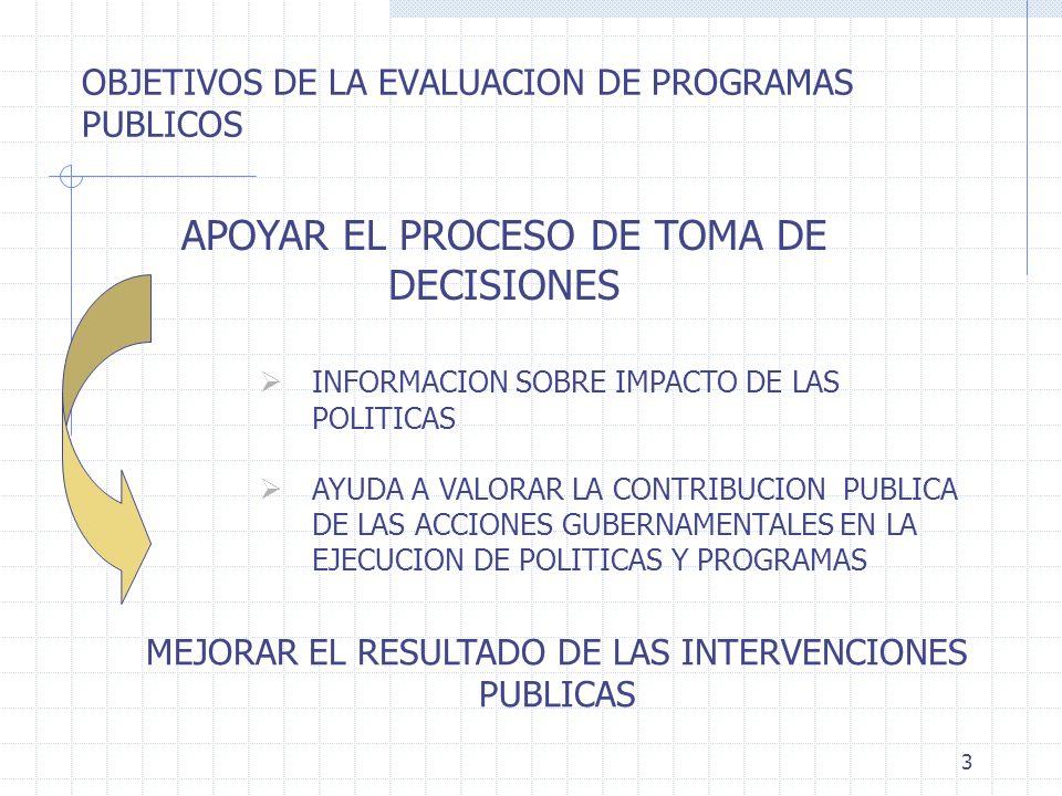 4 ETAPAS DEL PROCESO DE EVALUACION ETAPAS EX -ANTES Diseño de Programas y Proyectos OPERATIVA Ejecución del Programa o Proyecto, Productos, Servicios EX-POST Medición del desempeño o Impacto