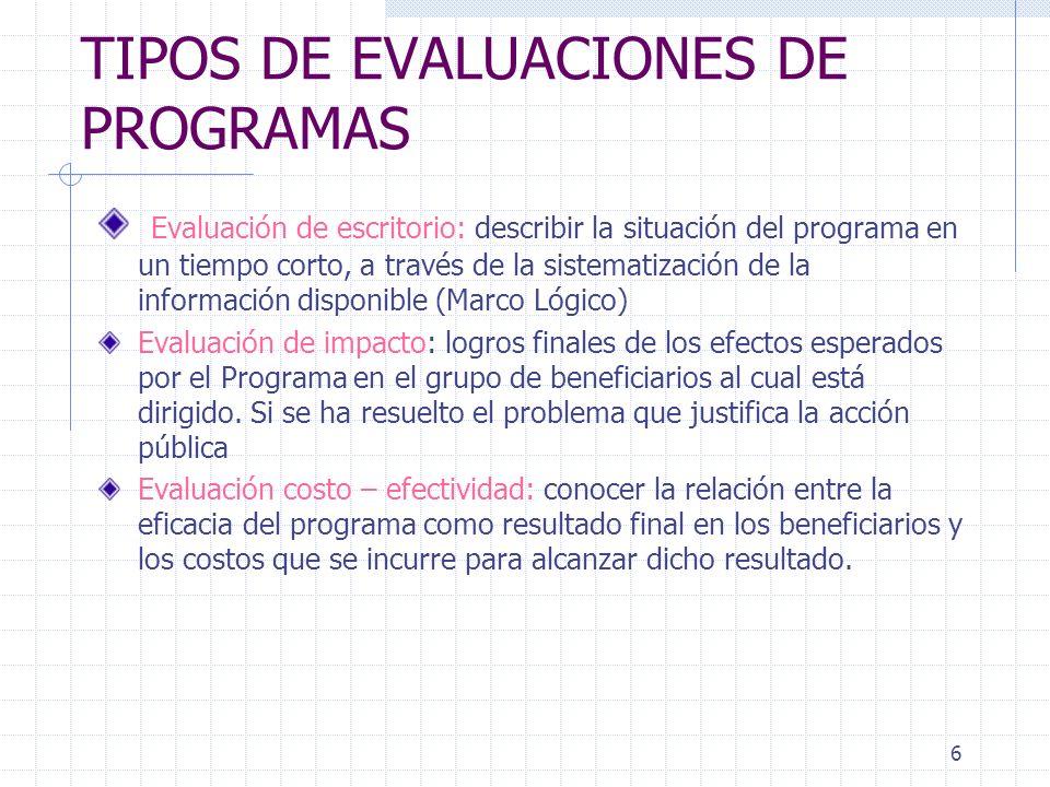 6 TIPOS DE EVALUACIONES DE PROGRAMAS Evaluación de escritorio: describir la situación del programa en un tiempo corto, a través de la sistematización