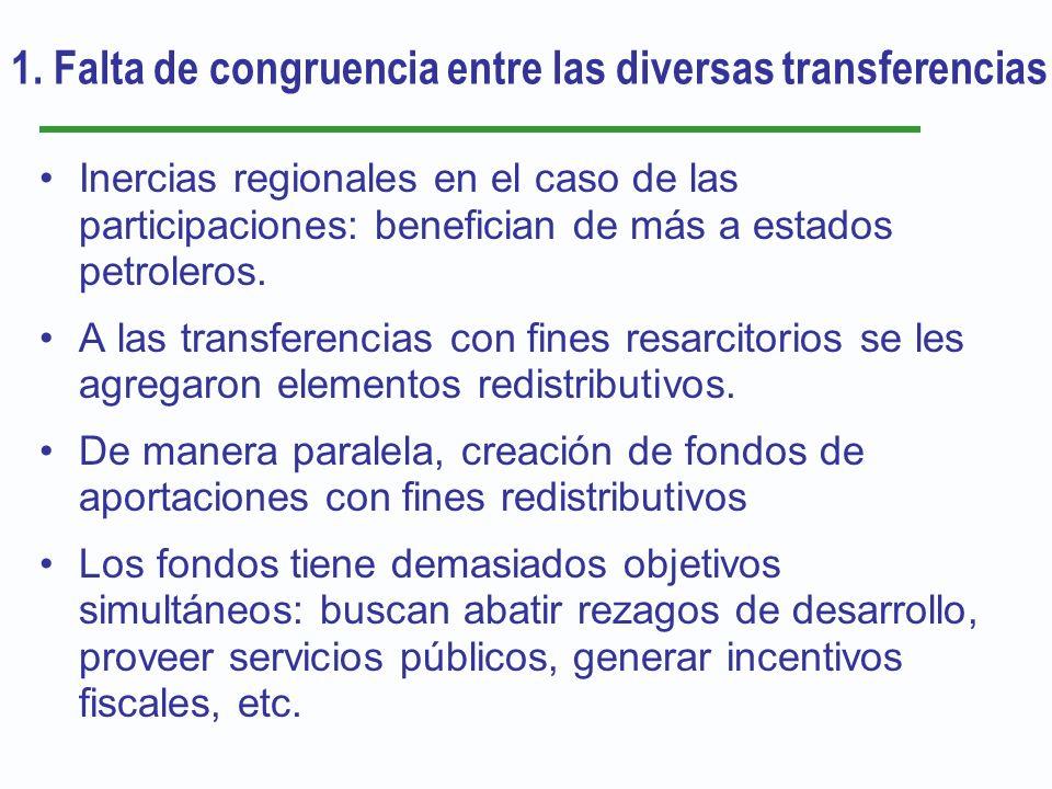 Inercias regionales en el caso de las participaciones: benefician de más a estados petroleros. A las transferencias con fines resarcitorios se les agr