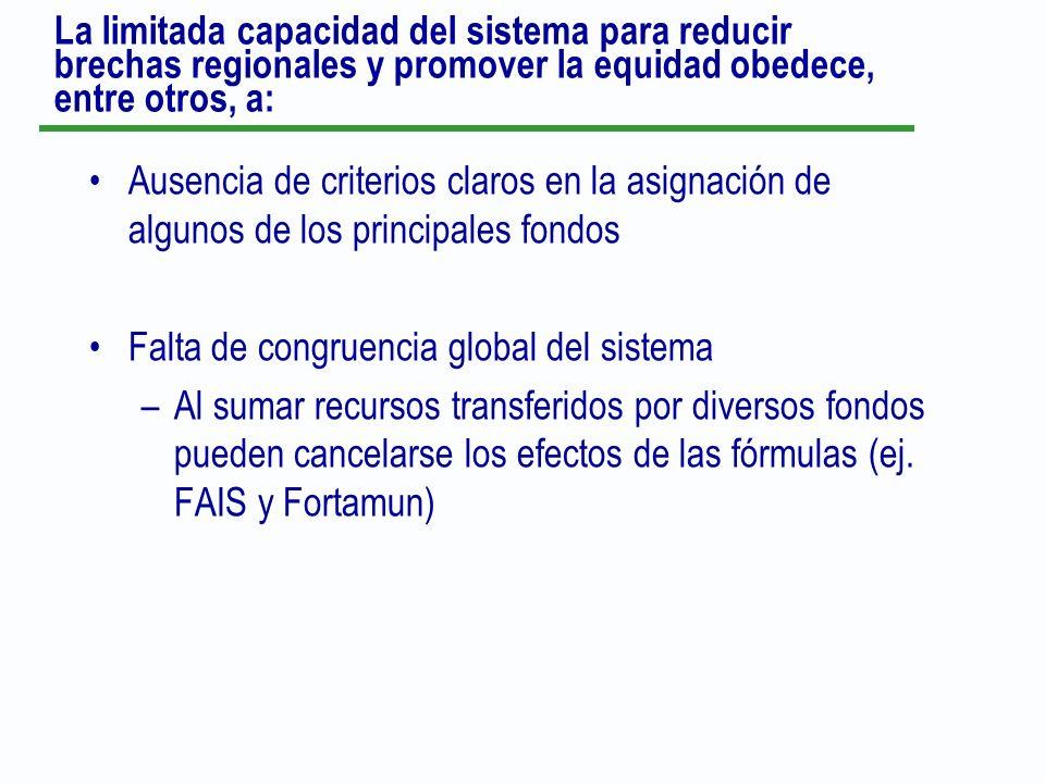 La limitada capacidad del sistema para reducir brechas regionales y promover la equidad obedece, entre otros, a: Ausencia de criterios claros en la as