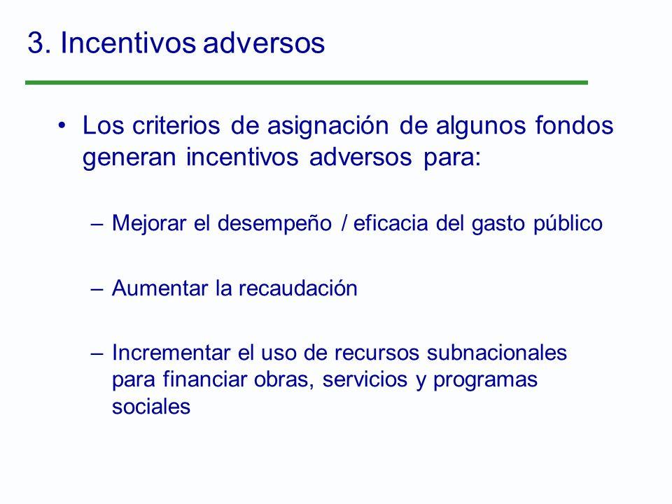 3. Incentivos adversos Los criterios de asignación de algunos fondos generan incentivos adversos para: –Mejorar el desempeño / eficacia del gasto públ