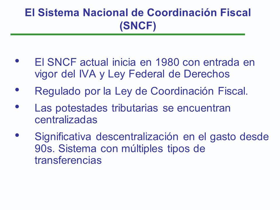 El Sistema Nacional de Coordinación Fiscal (SNCF) El SNCF actual inicia en 1980 con entrada en vigor del IVA y Ley Federal de Derechos Regulado por la