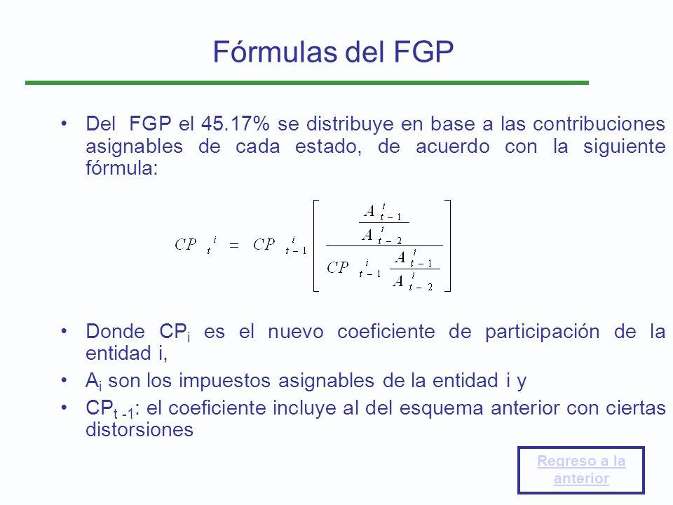Fórmulas del FGP Del FGP el 45.17% se distribuye en base a las contribuciones asignables de cada estado, de acuerdo con la siguiente fórmula: Donde CP