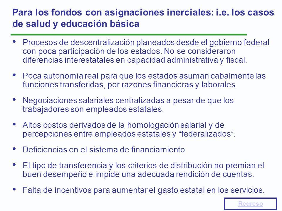 Para los fondos con asignaciones inerciales: i.e. los casos de salud y educación básica Procesos de descentralización planeados desde el gobierno fede