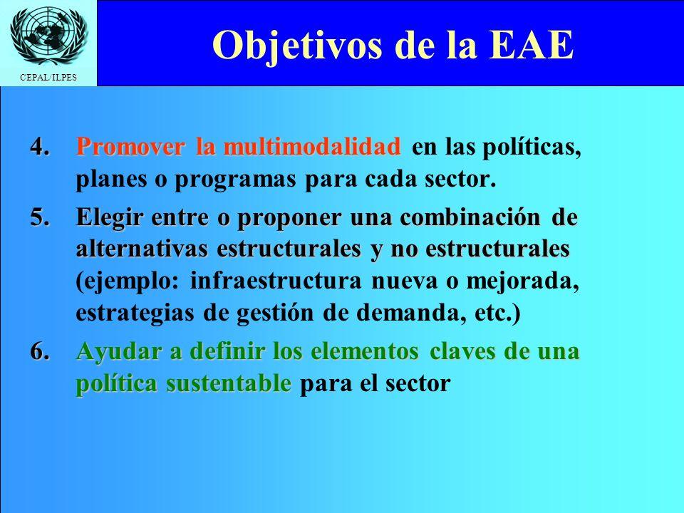 CEPAL/ILPES Click to edit Master title styleObjetivos de la EAE 1.Seleccionar de entre un gran número de proyectos que pueden vincularse a PPPs existe
