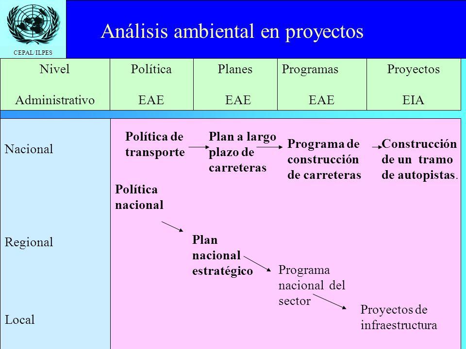 CEPAL/ILPES Click to edit Master title style Principales deficiencias de la EIA de proyectos Eliminación de alternativas: en la etapa de evaluación de