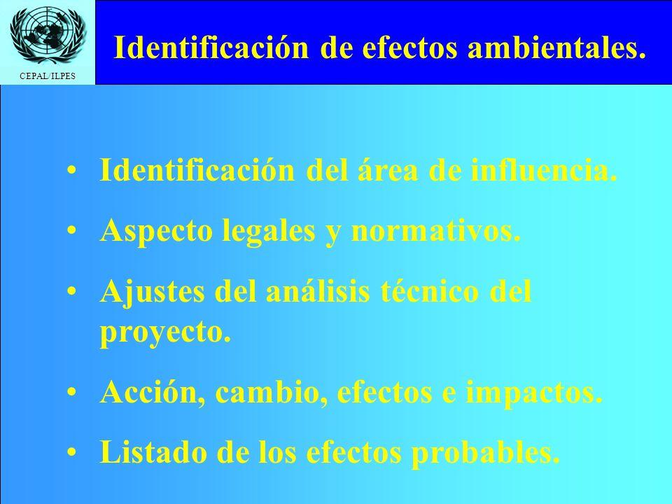 CEPAL/ILPES Click to edit Master title style Identificación de efectos ambientales. Identificación de las relaciones causa –efecto. Establecimiento de