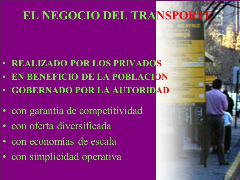 EL NEGOCIO DEL TRANSPORTE No existen negocios al margen del contrato Beneficios al interior del contrato Comunidad de intereses Cooperación entre actores Transparencia y solidaridad Unidad entre desarrollo urbano y transporte Explotar las oportunidades de negocio