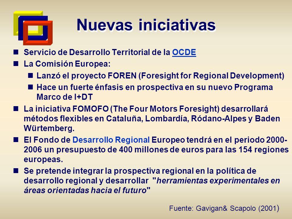 Nuevas iniciativas Servicio de Desarrollo Territorial de la OCDE La Comisión Europea: Lanzó el proyecto FOREN (Foresight for Regional Development) Hac