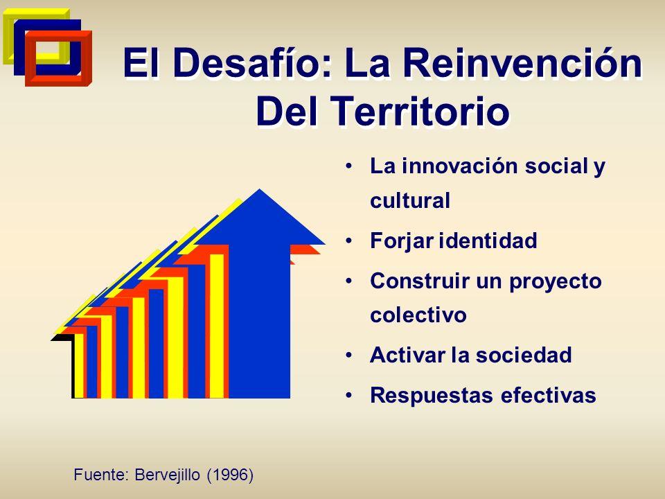 La innovación social y cultural Forjar identidad Construir un proyecto colectivo Activar la sociedad Respuestas efectivas Fuente: Bervejillo (1996) El