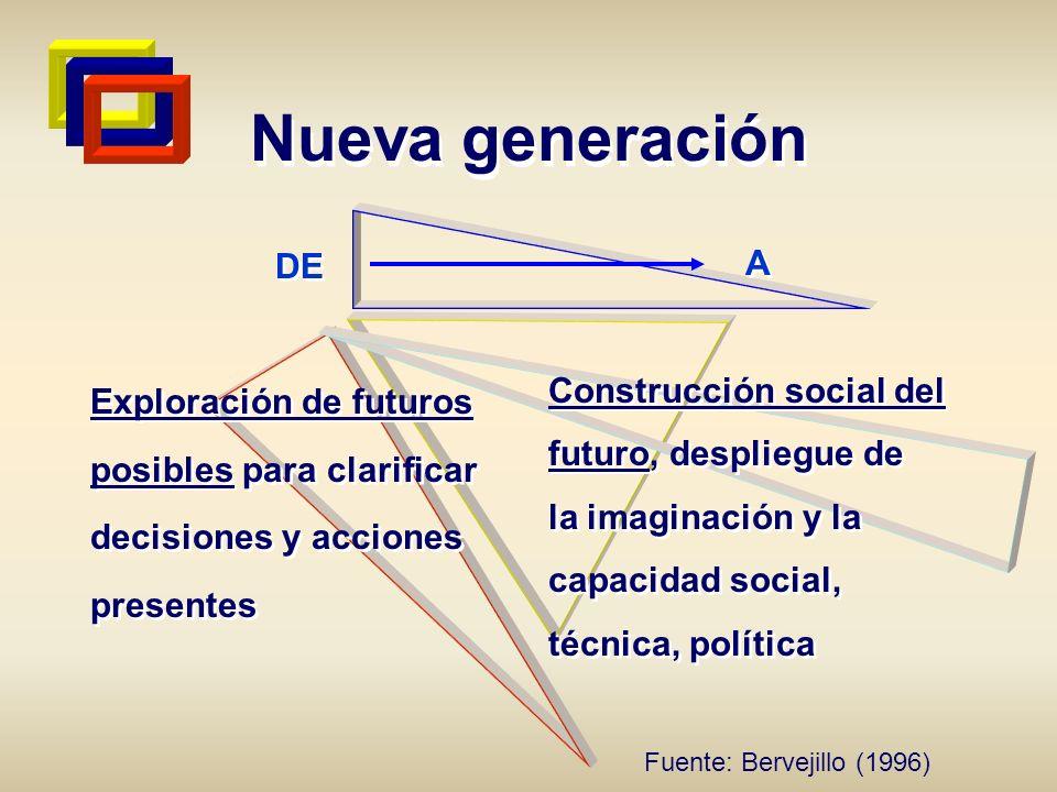 Nueva generación Fuente: Bervejillo (1996) DE Exploración de futuros posibles para clarificar decisiones y acciones presentes DE Exploración de futuro