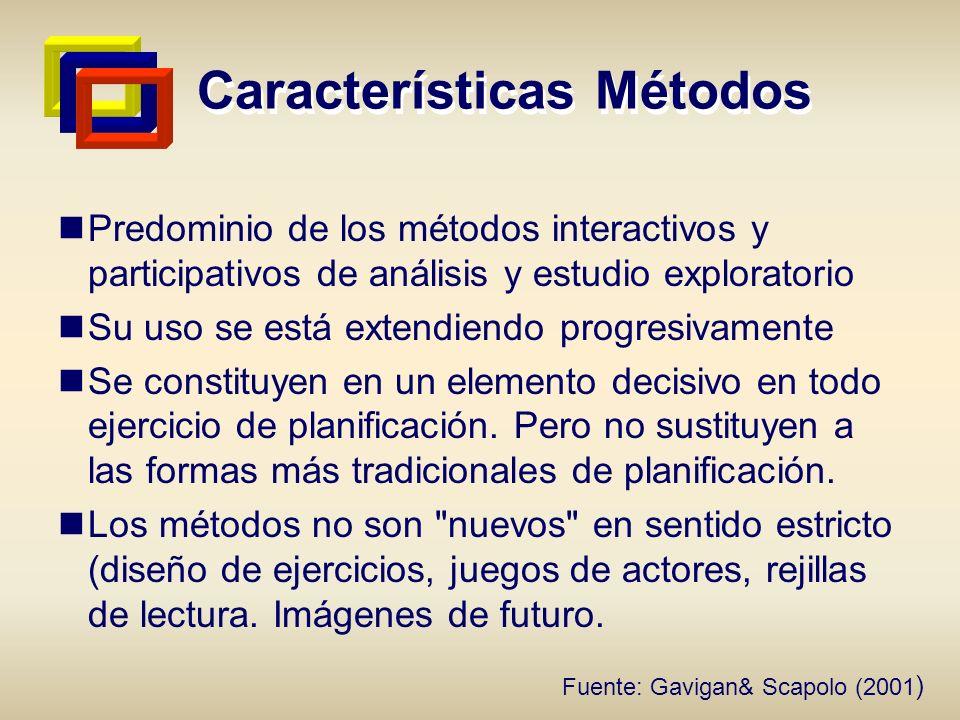 Características Métodos Predominio de los métodos interactivos y participativos de análisis y estudio exploratorio Su uso se está extendiendo progresi