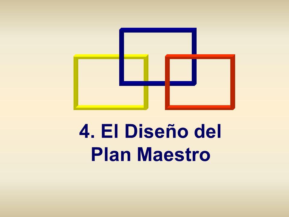 4. El Diseño del Plan Maestro