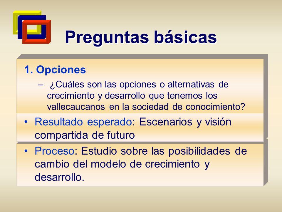 Preguntas básicas 1. Opciones – ¿Cuáles son las opciones o alternativas de crecimiento y desarrollo que tenemos los vallecaucanos en la sociedad de co