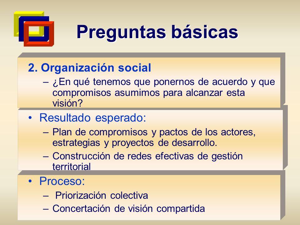 Preguntas básicas 2. Organización social –¿En qué tenemos que ponernos de acuerdo y que compromisos asumimos para alcanzar esta visión? Resultado espe