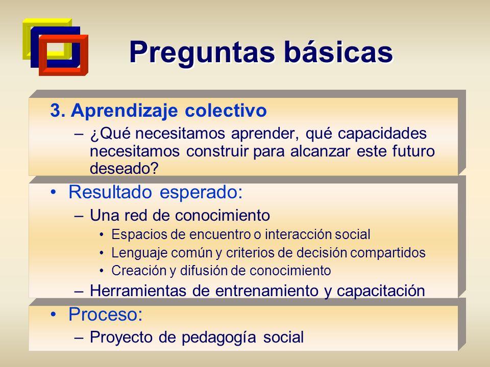 Preguntas básicas 3. Aprendizaje colectivo –¿Qué necesitamos aprender, qué capacidades necesitamos construir para alcanzar este futuro deseado? Result