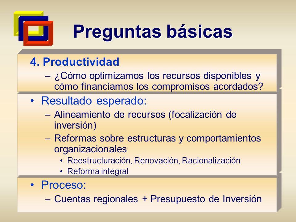 Preguntas básicas 4. Productividad –¿Cómo optimizamos los recursos disponibles y cómo financiamos los compromisos acordados? Resultado esperado: –Alin